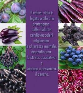antiossidanti-300x336