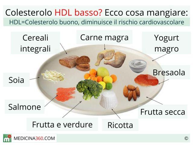 cosa mangiare colesterolo hdl