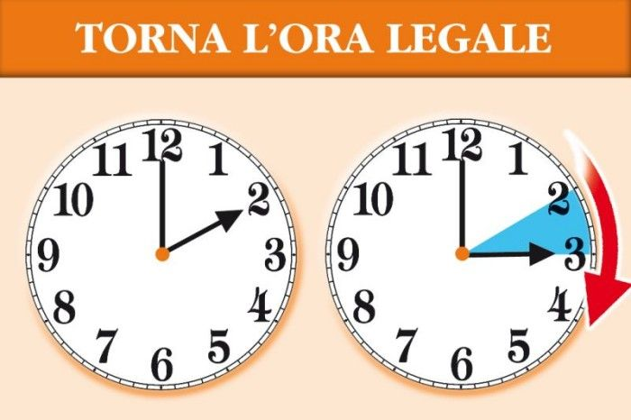 ora-legale-700x466