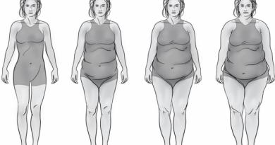 4 tipi di pancia non causate dal sovrappeso